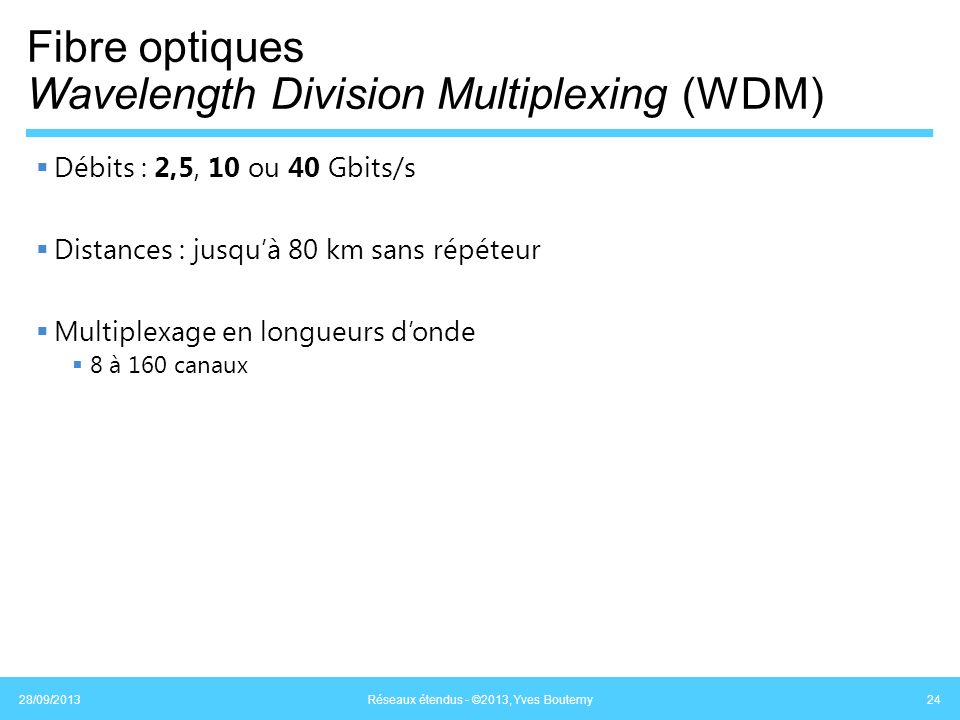 Fibre optiques Wavelength Division Multiplexing (WDM)