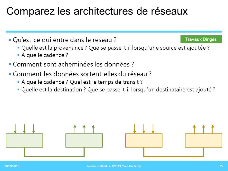 Comparez les architectures de réseaux