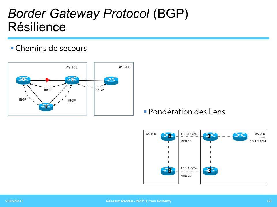 Border Gateway Protocol (BGP) Résilience