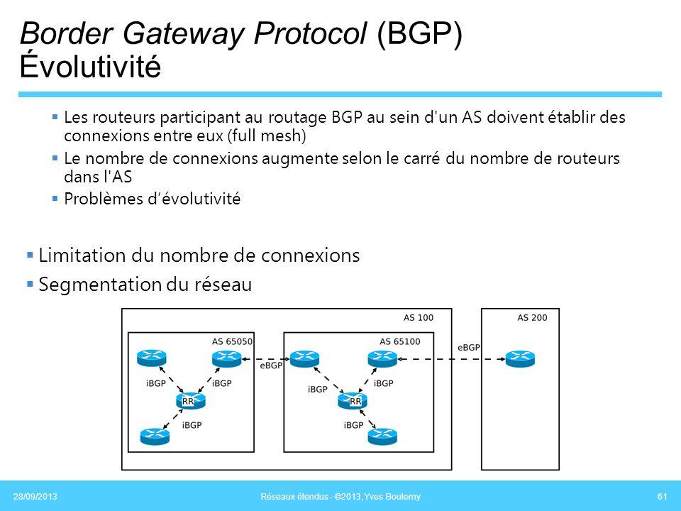 Border Gateway Protocol (BGP) Évolutivité