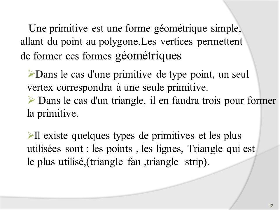Une primitive est une forme géométrique simple, allant du point au polygone.Les vertices permettent de former ces formes géométriques