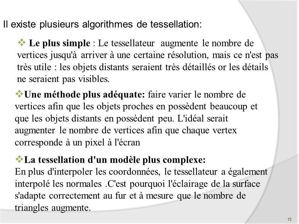 Il existe plusieurs algorithmes de tessellation: