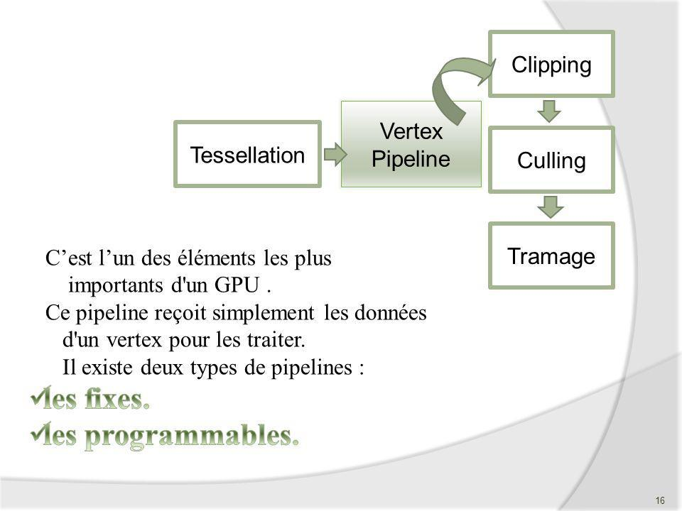 les fixes. les programmables. Clipping Vertex Pipeline Tessellation
