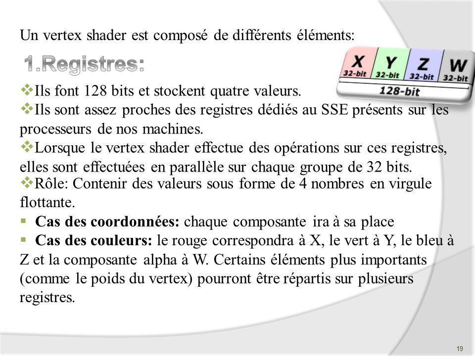Registres: Un vertex shader est composé de différents éléments: