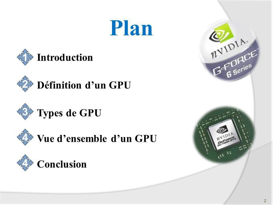 Plan 1 Introduction 2 Définition d'un GPU 3 Types de GPU 4