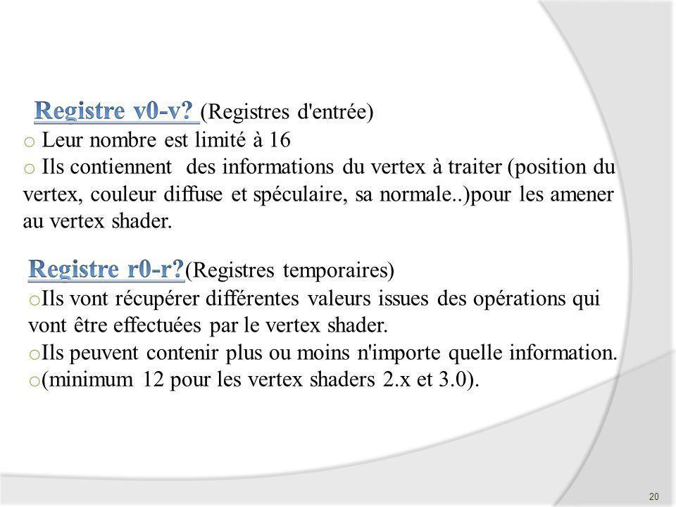 Registre r0-r (Registres temporaires)