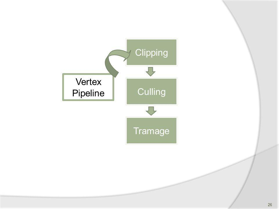 Clipping Vertex Pipeline Culling Tramage