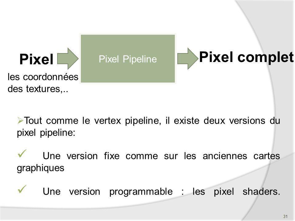 Pixel complet Pixel Pixel Pipeline les coordonnées des textures,..