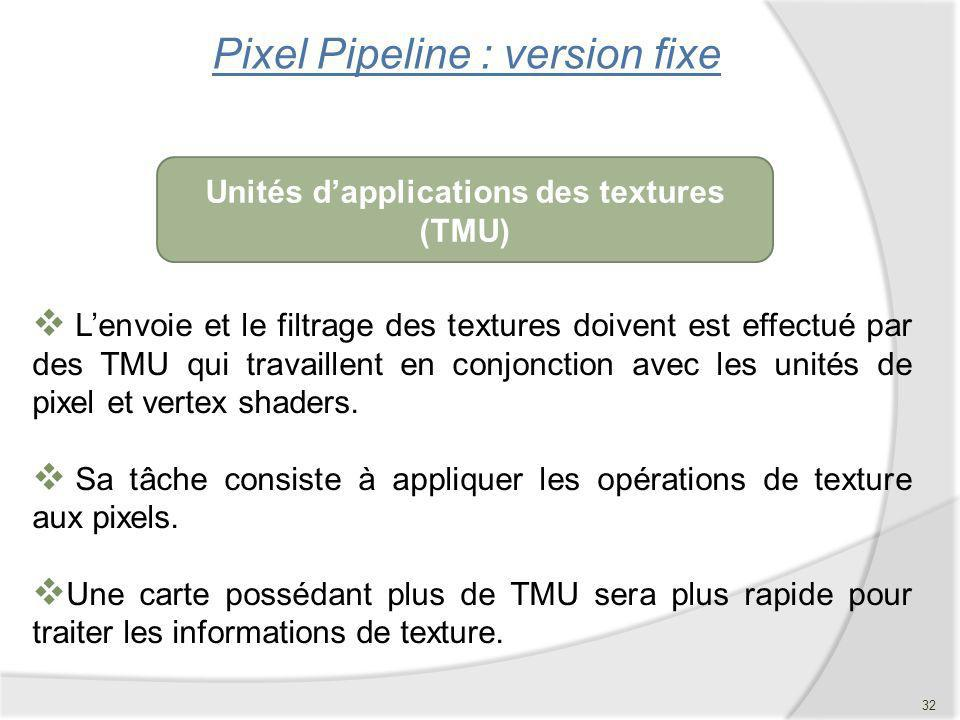 Unités d'applications des textures (TMU)