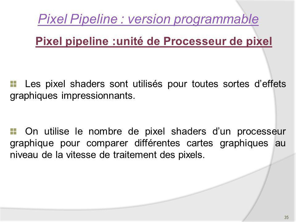 Pixel Pipeline : version programmable