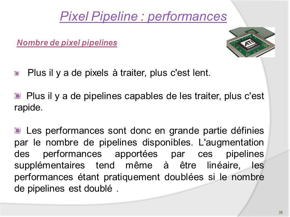 Pixel Pipeline : performances