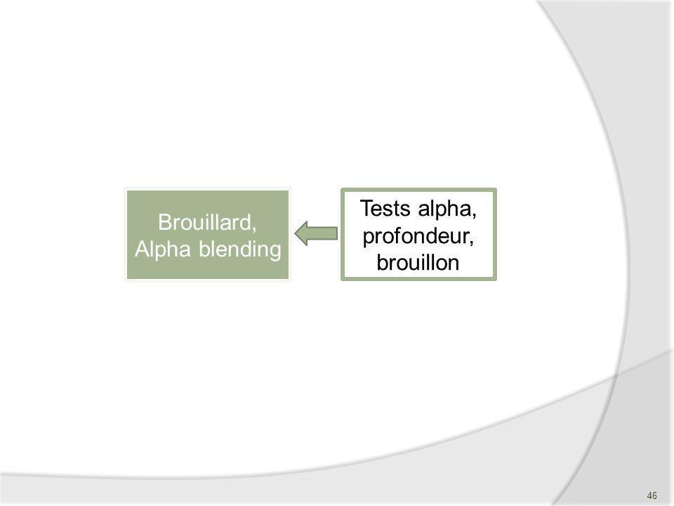 Tests alpha, profondeur,
