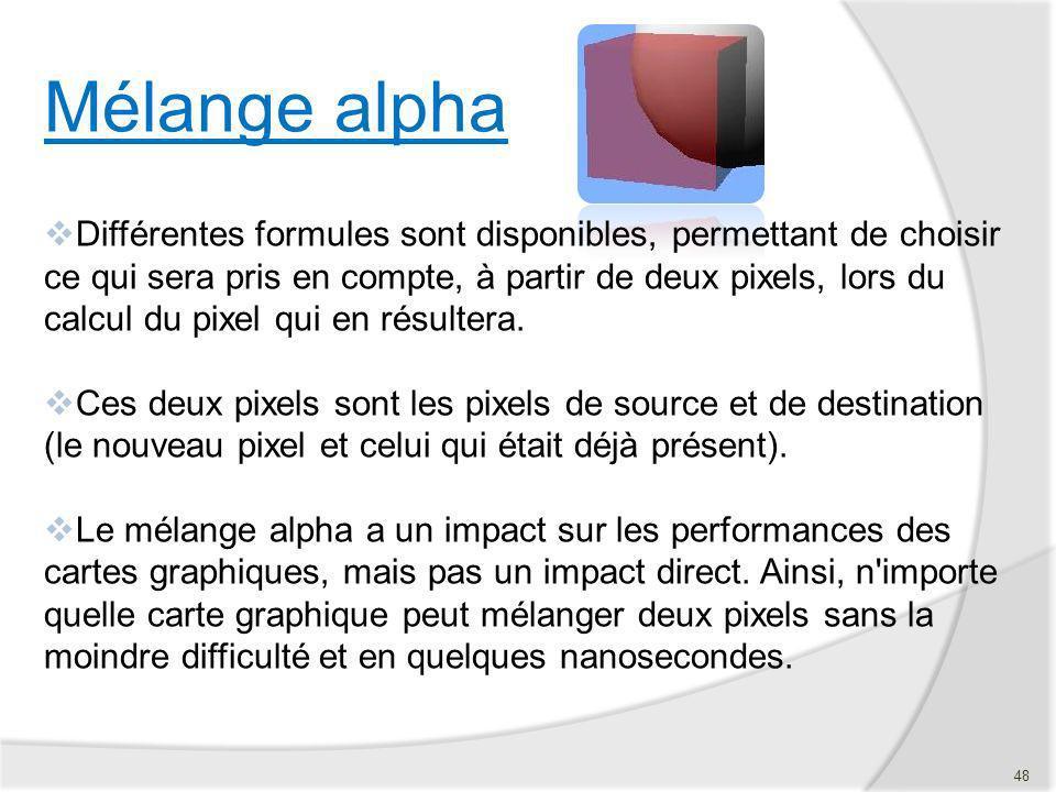 Mélange alpha