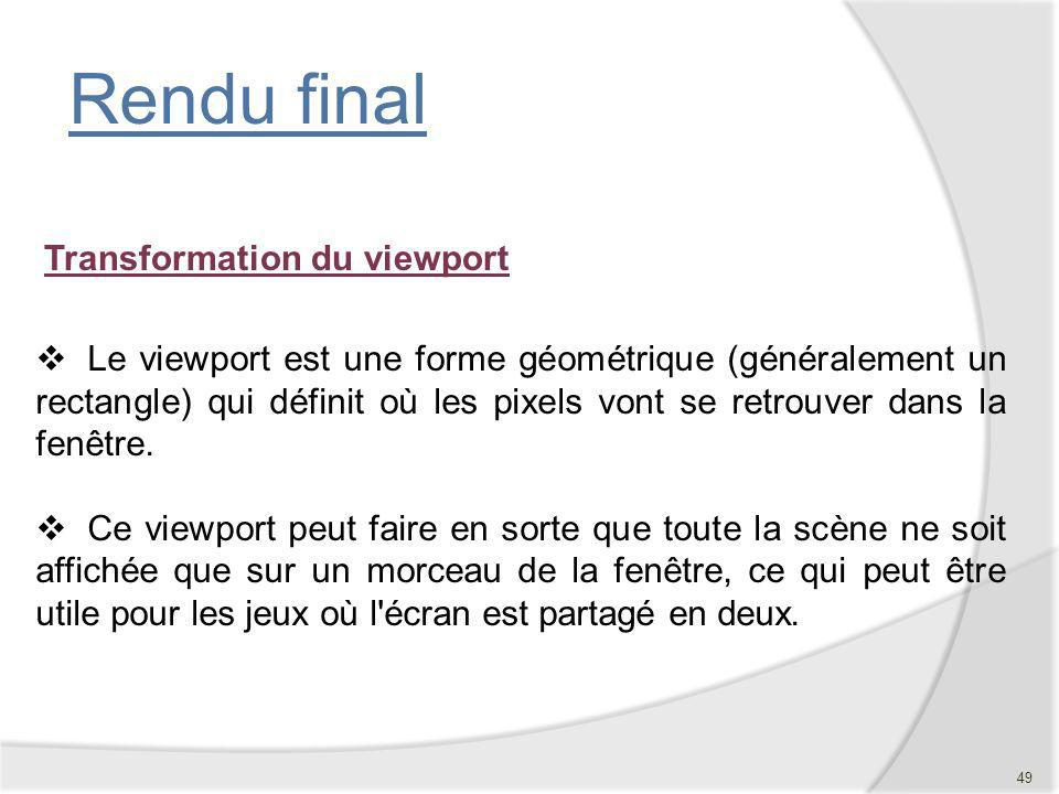 Rendu final Transformation du viewport.