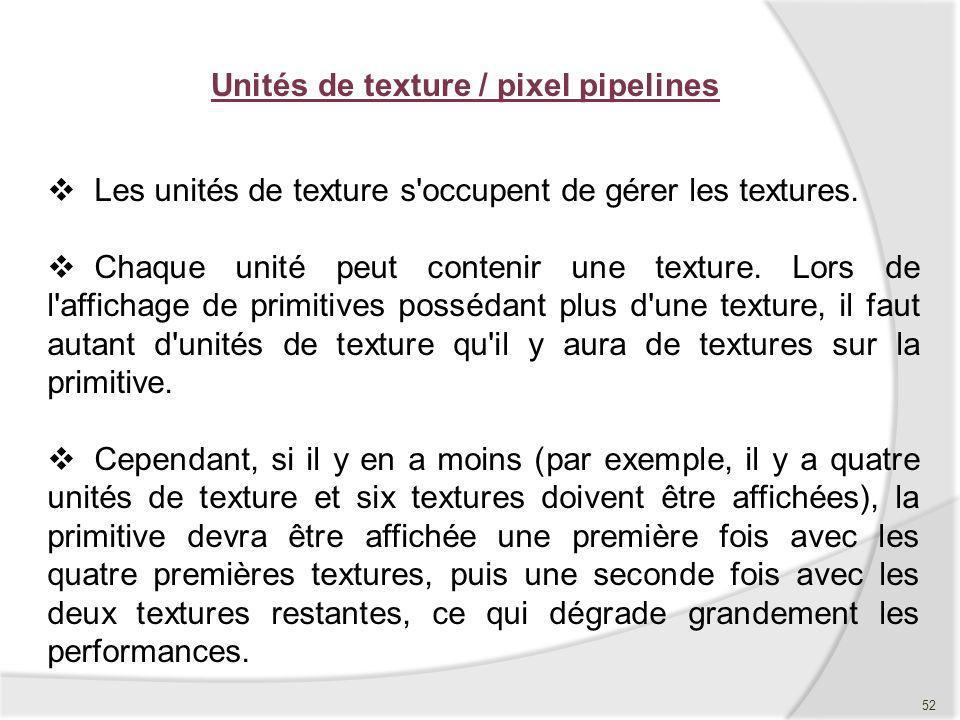 Unités de texture / pixel pipelines