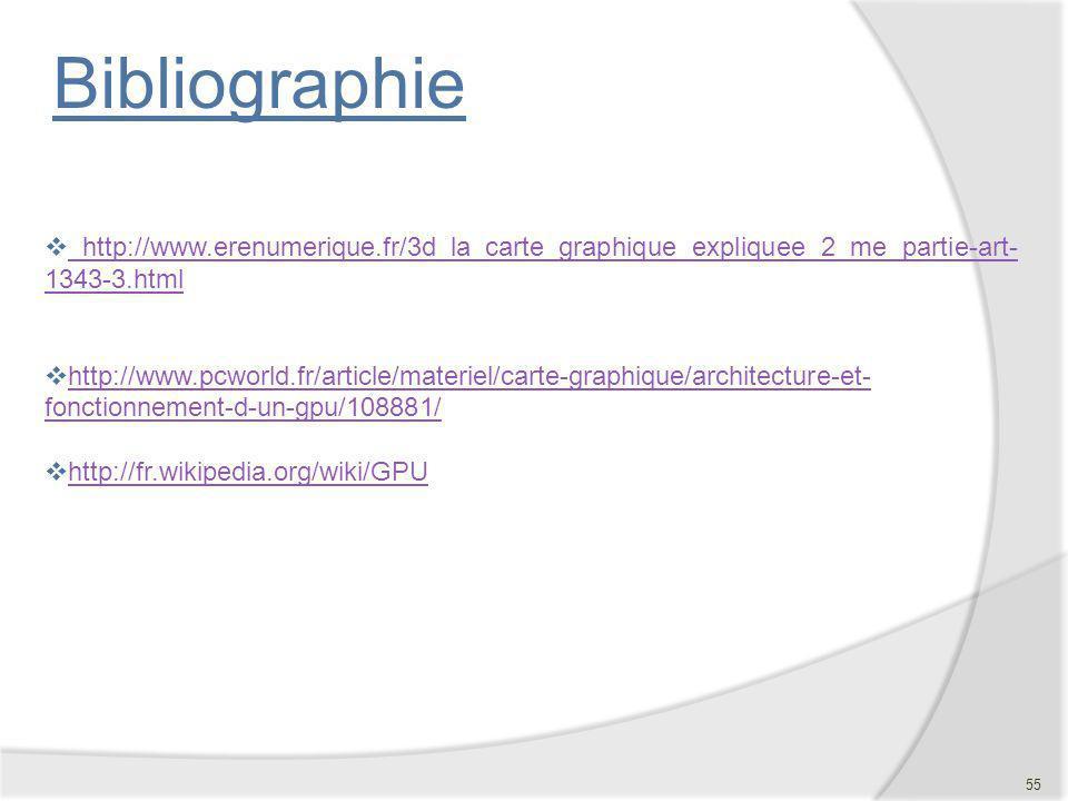 Bibliographie http://www.erenumerique.fr/3d_la_carte_graphique_expliquee_2_me_partie-art-1343-3.html.