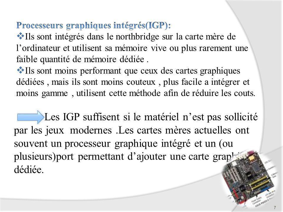 Processeurs graphiques intégrés(IGP):
