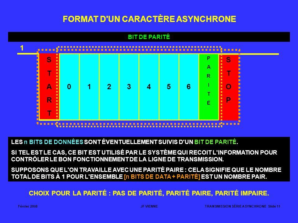 FORMAT D UN CARACTÈRE ASYNCHRONE