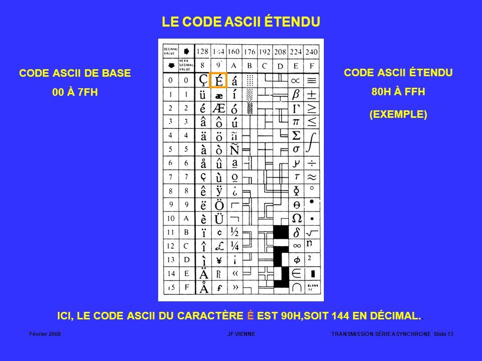 ICI, LE CODE ASCII DU CARACTÈRE É EST 90H,SOIT 144 EN DÉCIMAL..