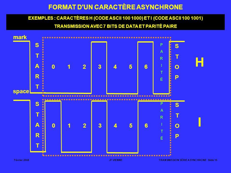 H I FORMAT D UN CARACTÈRE ASYNCHRONE mark S T A R 1 2 3 4 5 6 S T O P