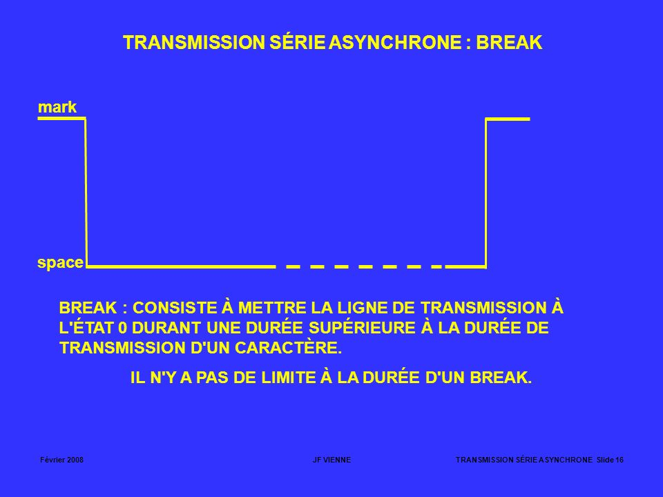 TRANSMISSION SÉRIE ASYNCHRONE : BREAK