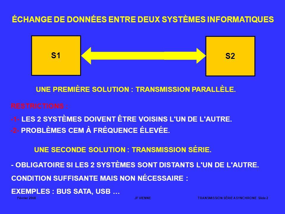 ÉCHANGE DE DONNÉES ENTRE DEUX SYSTÈMES INFORMATIQUES