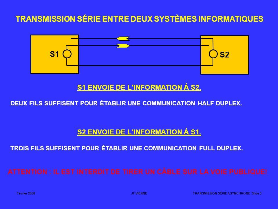 TRANSMISSION SÉRIE ENTRE DEUX SYSTÈMES INFORMATIQUES