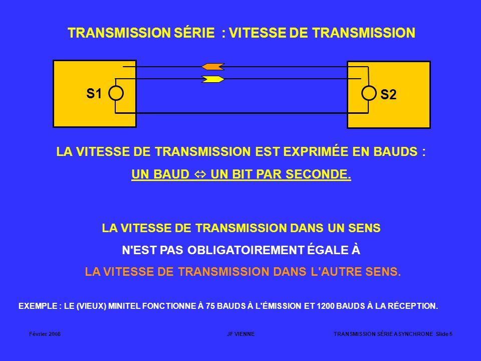 TRANSMISSION SÉRIE : VITESSE DE TRANSMISSION S1 S2