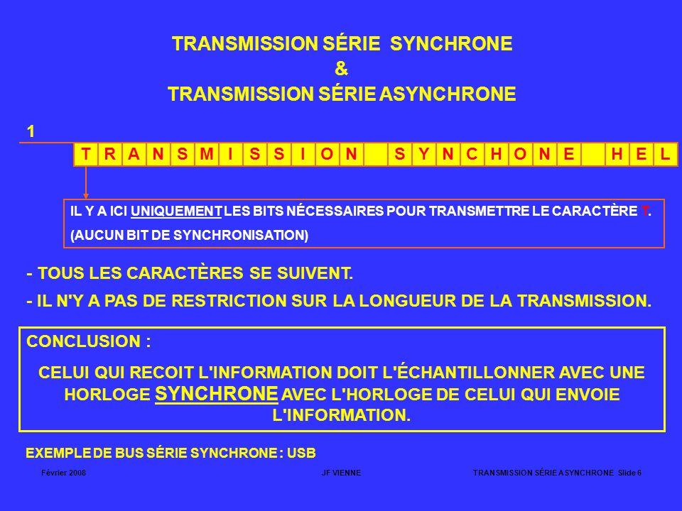TRANSMISSION SÉRIE SYNCHRONE TRANSMISSION SÉRIE ASYNCHRONE