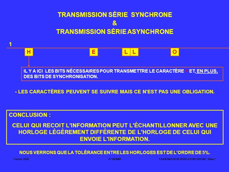 TRANSMISSION SÉRIE SYNCHRONE & TRANSMISSION SÉRIE ASYNCHRONE