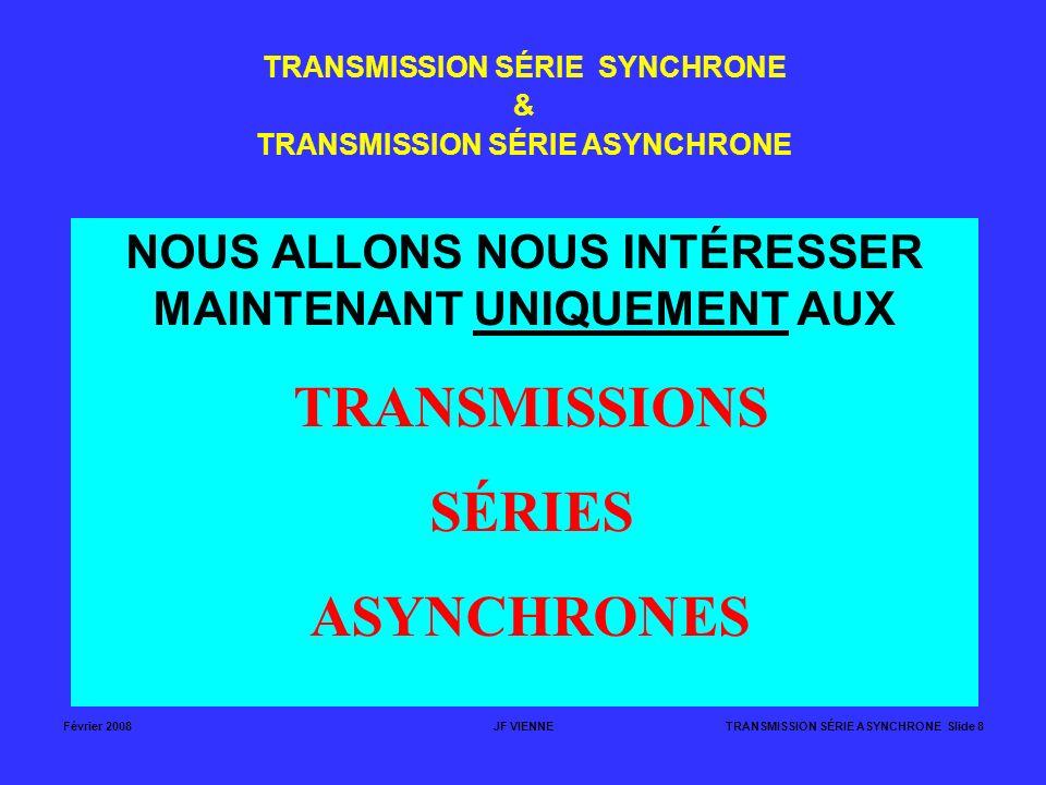 TRANSMISSION SÉRIE SYNCHRONE