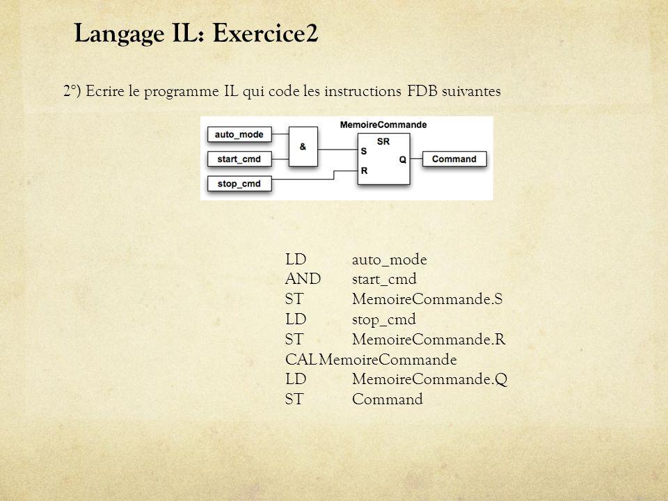 Langage IL: Exercice2 2°) Ecrire le programme IL qui code les instructions FDB suivantes. LD auto_mode.