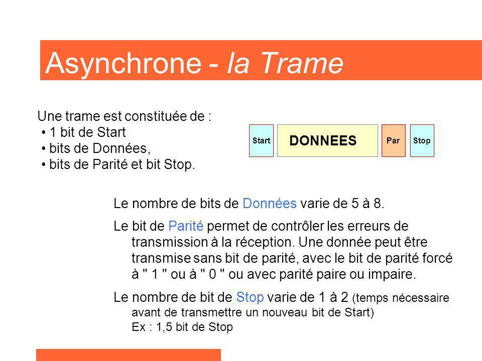 Asynchrone - la Trame Une trame est constituée de : 1 bit de Start