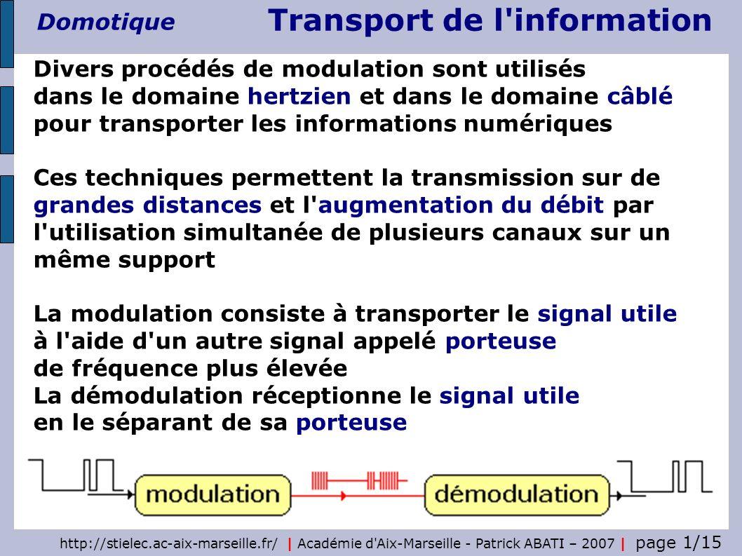 Divers procédés de modulation sont utilisés dans le domaine hertzien et dans le domaine câblé pour transporter les informations numériques