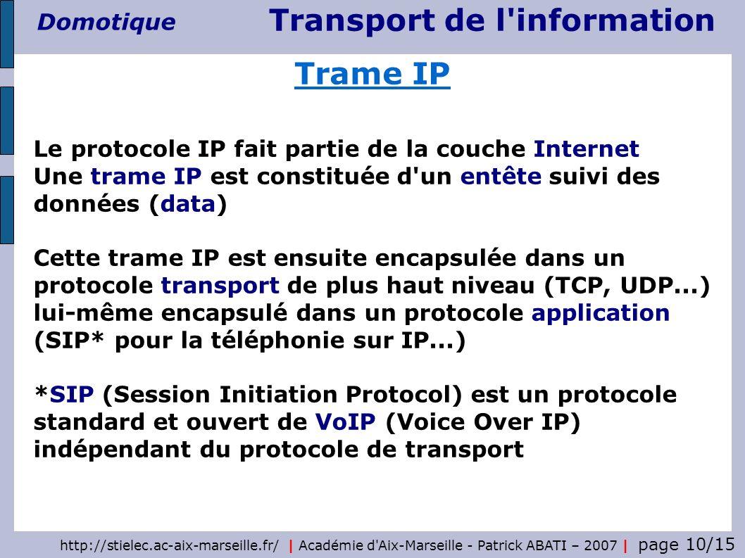 Trame IP Le protocole IP fait partie de la couche Internet Une trame IP est constituée d un entête suivi des données (data)