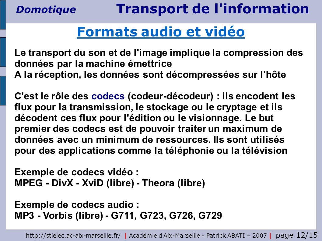 Formats audio et vidéo