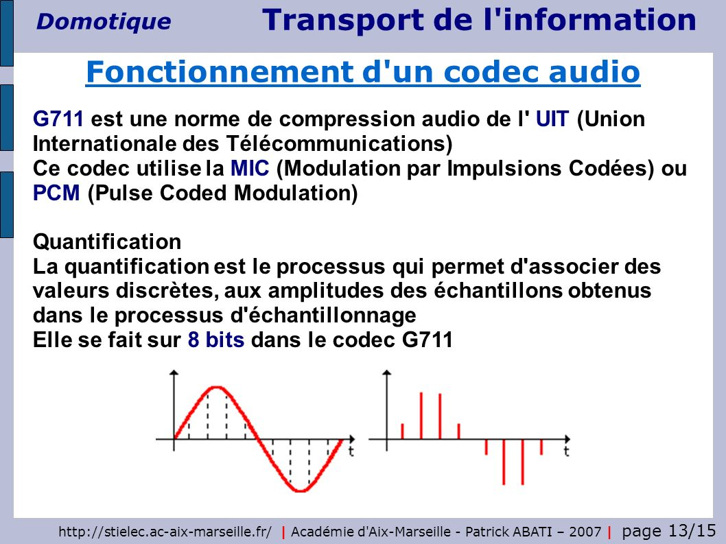 Fonctionnement d un codec audio