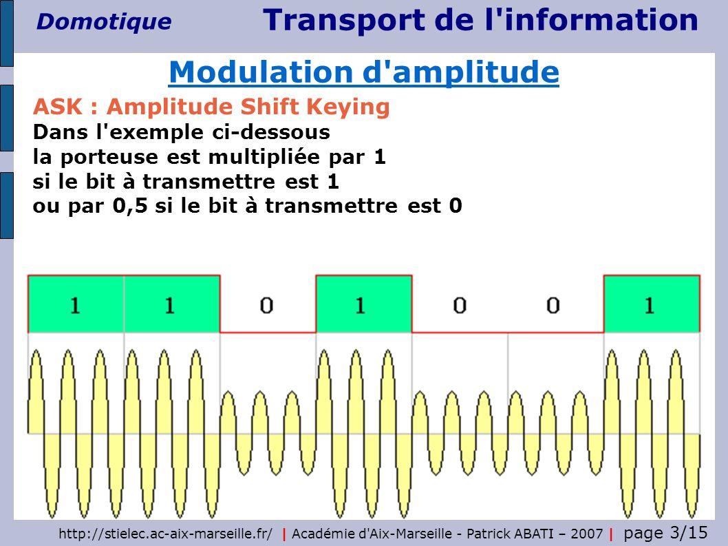 Modulation d amplitude
