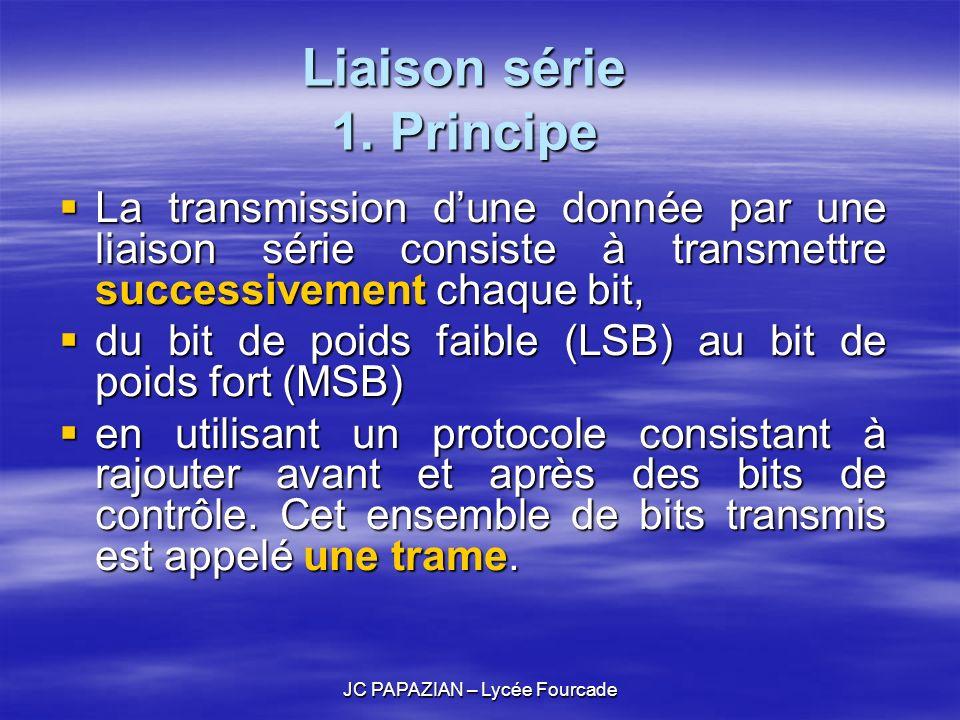 Liaison série 1. Principe
