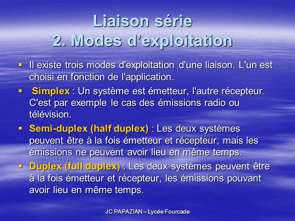Liaison série 2. Modes d'exploitation