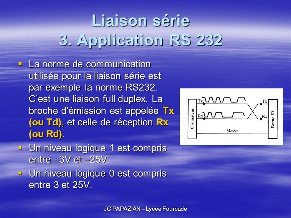 Liaison série 3. Application RS 232