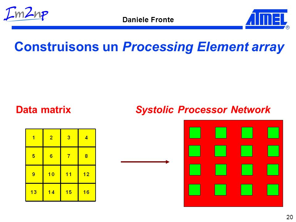 Construisons un Processing Element array