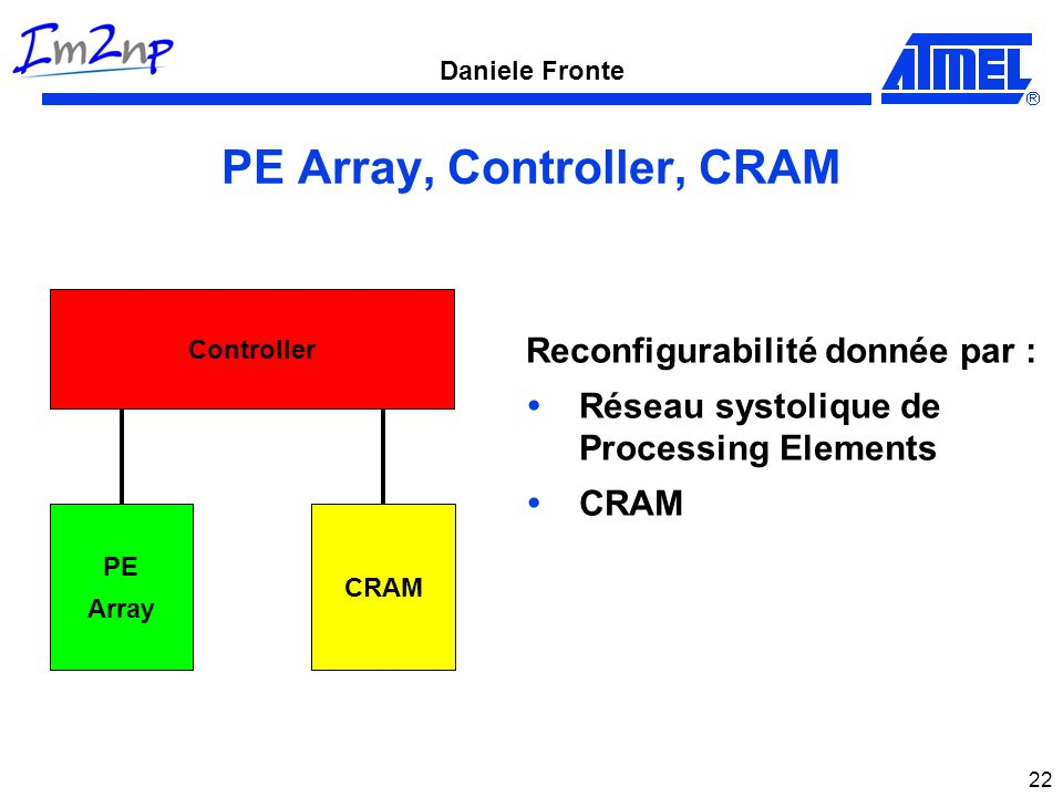 PE Array, Controller, CRAM