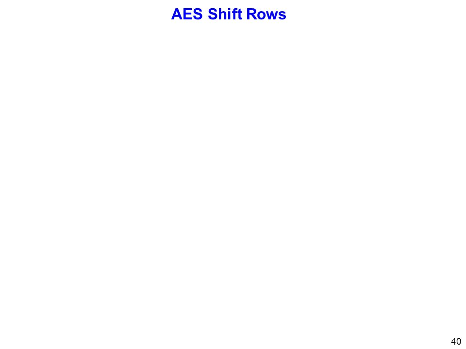 AES Shift Rows