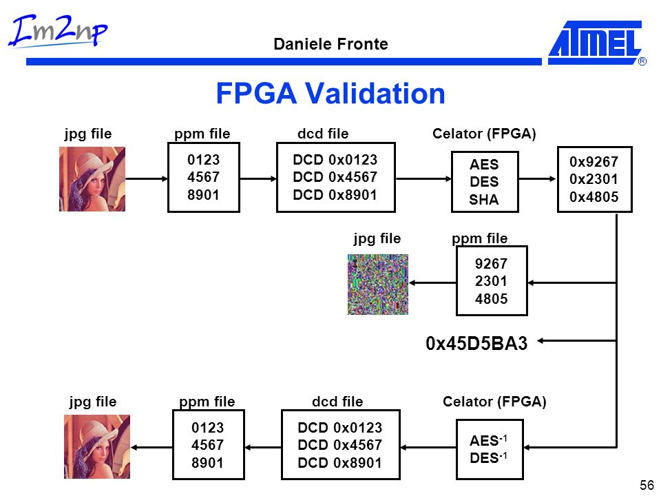 FPGA Validation 0x45D5BA3 jpg file ppm file dcd file Celator (FPGA)