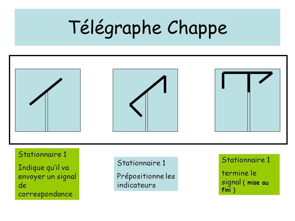 Télégraphe Chappe Stationnaire 1