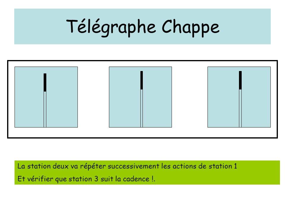 Télégraphe Chappe La station deux va répéter successivement les actions de station 1.