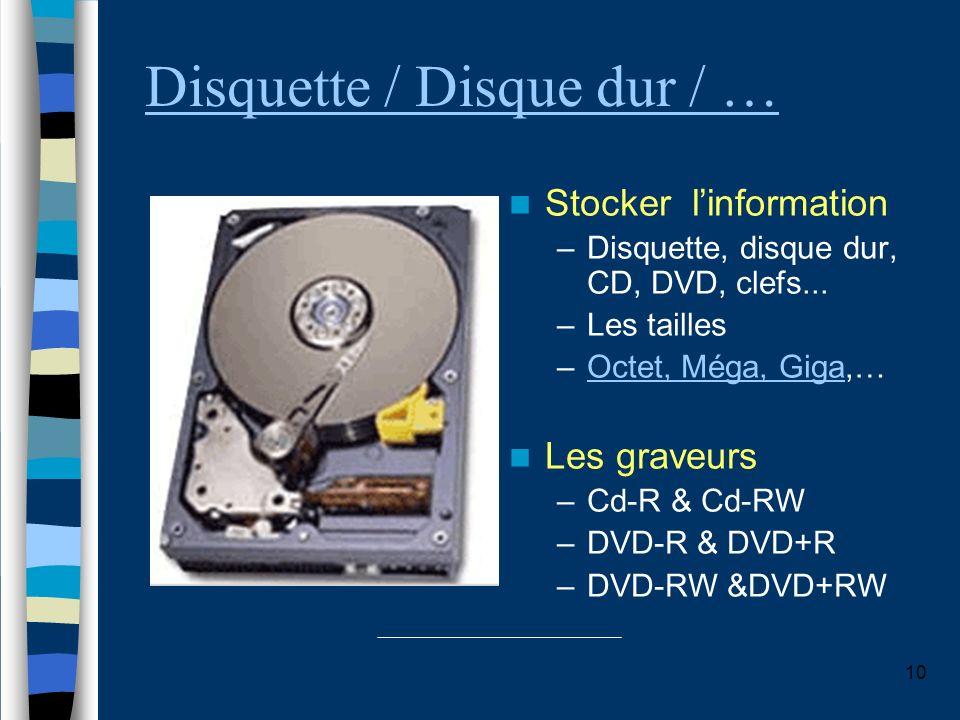 Disquette / Disque dur / …