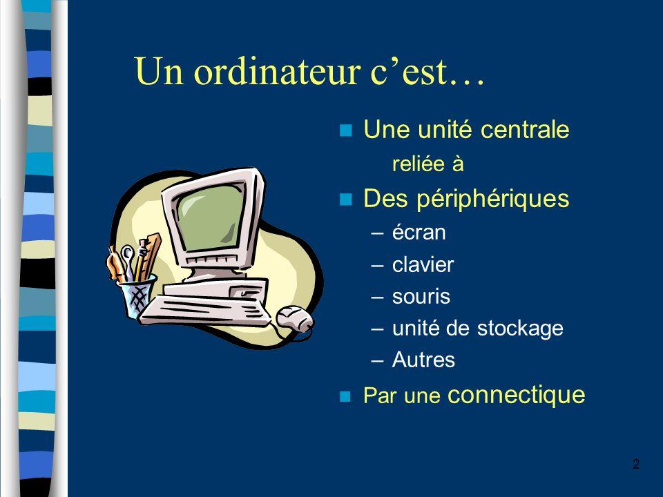 Un ordinateur c'est… Une unité centrale Des périphériques reliée à