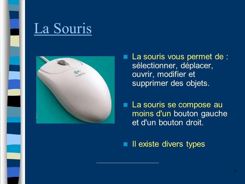 La Souris La souris vous permet de : sélectionner, déplacer, ouvrir, modifier et supprimer des objets.